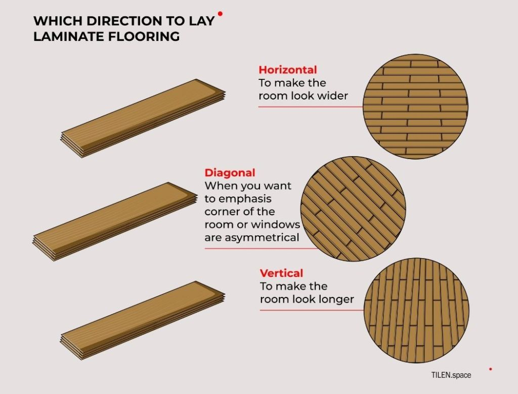 Which Direction to Lay Laminate Flooring