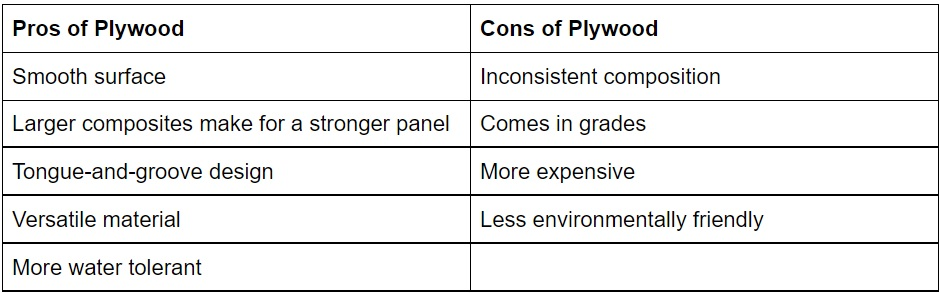 pros and cons of plywood.